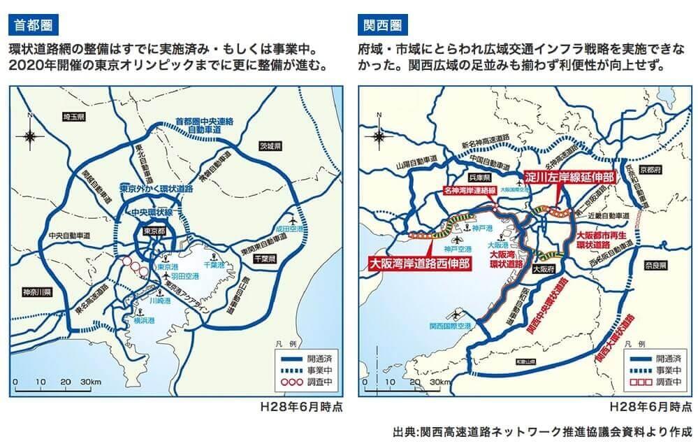 大阪 交通網 都構想
